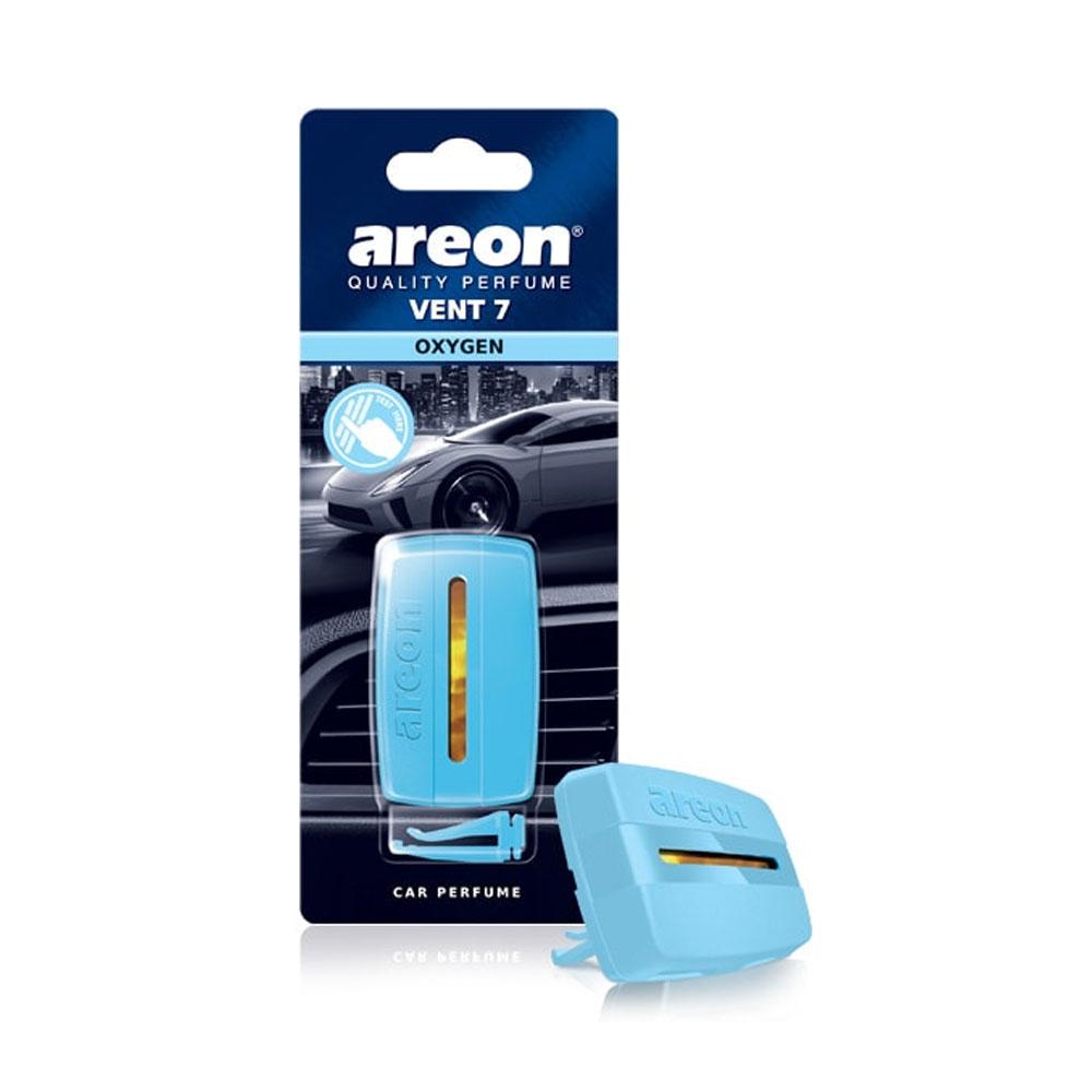 Osviežovač vzduchu Areon Vent 7 – vôňa Oxygen